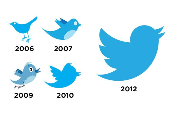 twitter ads, twitter ads manager, twitter ads cost