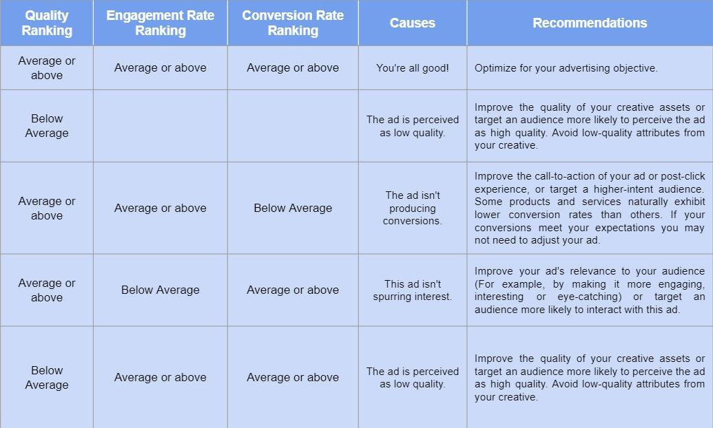 показатели эффективности онлайн-рекламы, как рассчитать эффективность рекламы, критерии оценки эффективности рекламы, определение эффективности рекламы, расчет эффективности интернет рекламы, показатели эффективности рекламы в интернете, показатели эффективности интернет рекламы